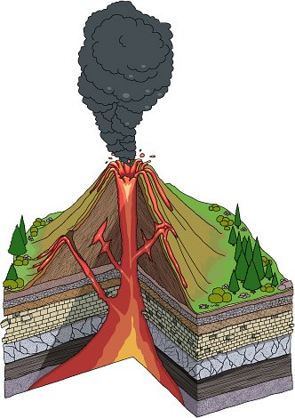 Earthquakes volcano classroom clipart